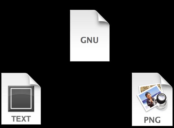 Gnuplot: an introduction | 1klb